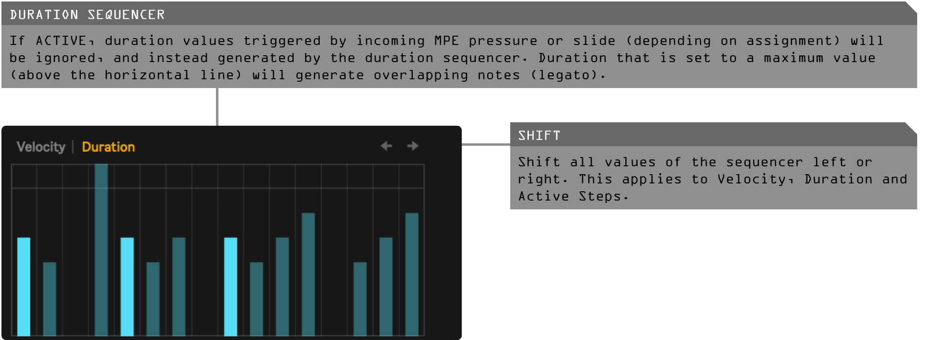 Duration Sequencer - Arpex MPE MaxforLIve Device for Ableton Live