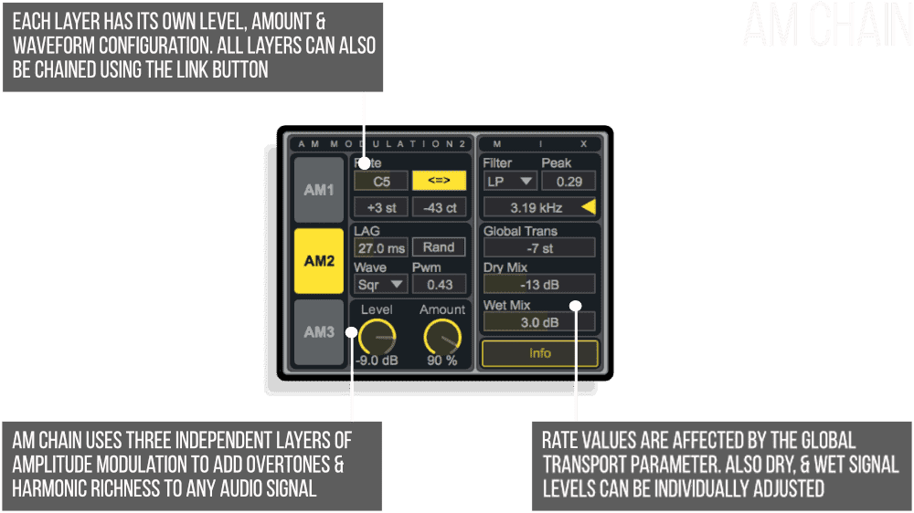 AM Chain MaxforLive Audio Device