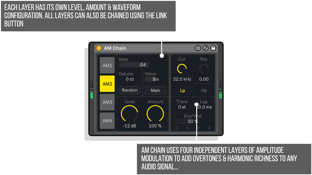 AM Chain MaxforLive Modulation Device for Ableton Live