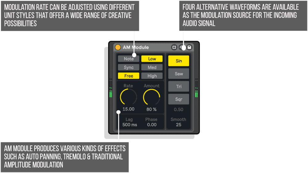 AM Module MaxforLive Modulation Device for Ableton Live