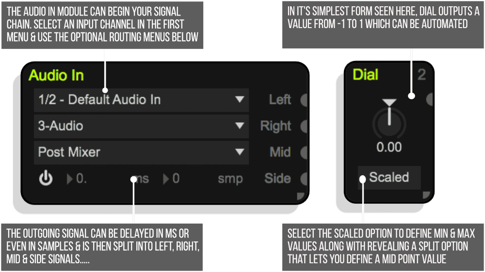 Audio In Dial Infographic