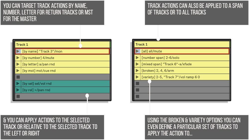 Track Actions Infographic