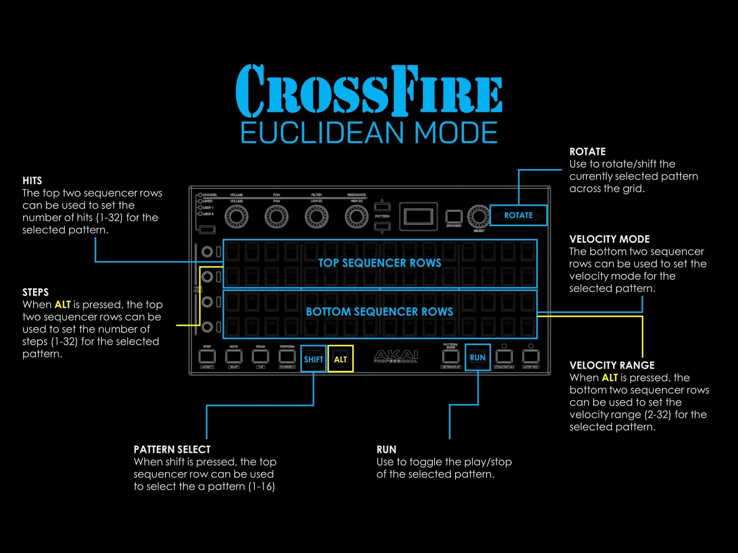 Crossfire Euclidean Mode USER GUIDE