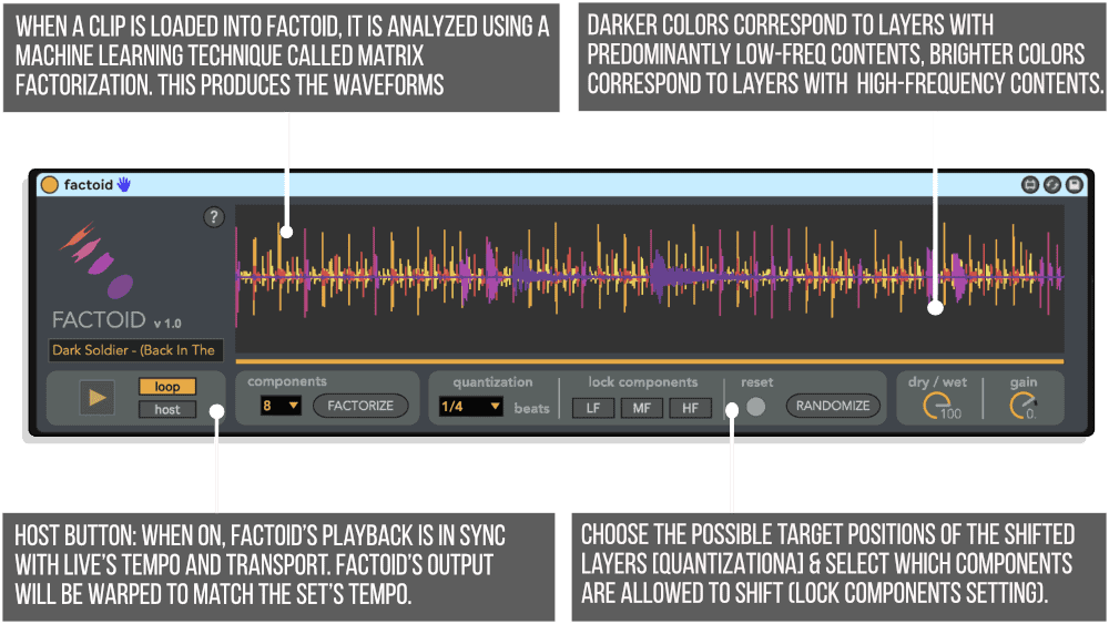 Factoid MaxforLive Device by JJ Burred Infographic