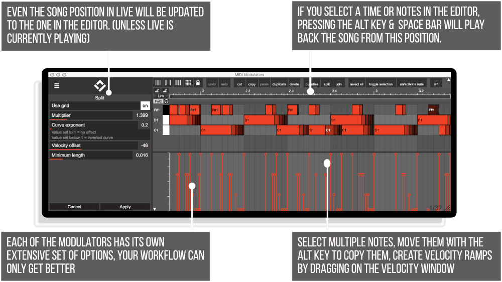 MIDI Modulators Infographic