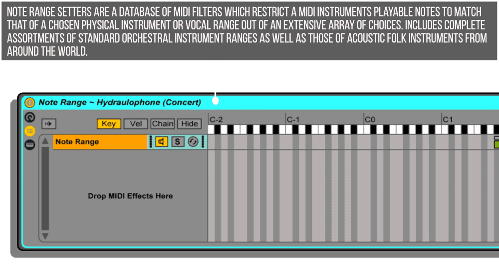 Note-Range-Setters-by-PerforModule-Infographic