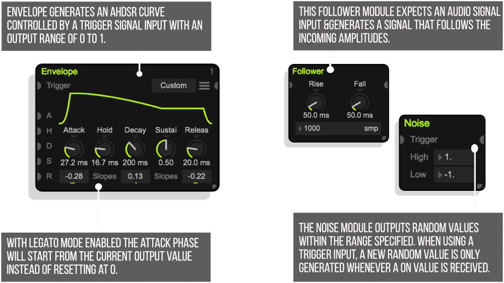 Generators Envelope Noise & Follower Infographic