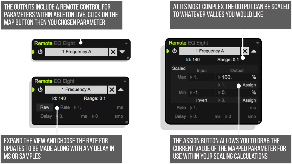 Output Remote Infographic