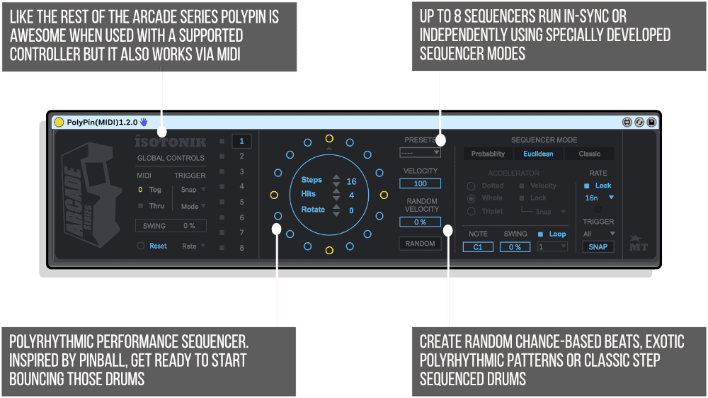 PolyPin Infographic