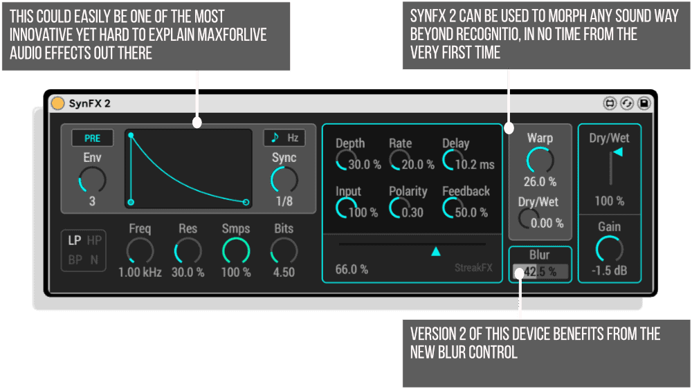 SynFX 2 Infographic